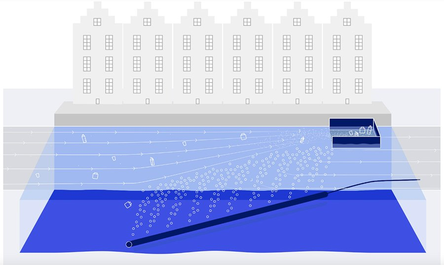 Amsterdam uses air bubble barrier to tackle plastic waste